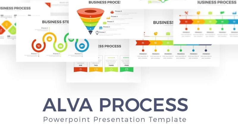 Alva-Process-Powerpoint