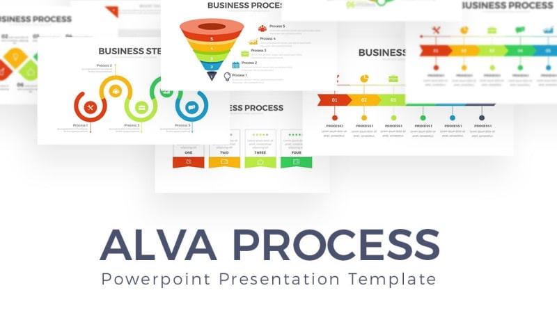 Alva-Process-Powerpoint