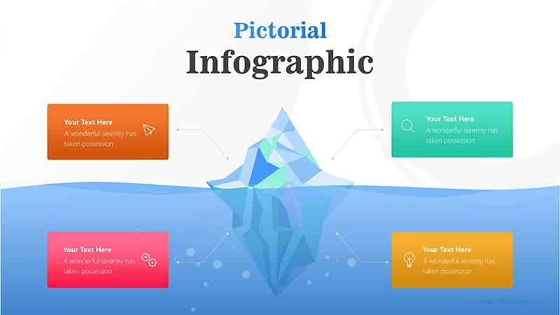 4 Business Options of Iceberg Diagram Infographic Presentation 1