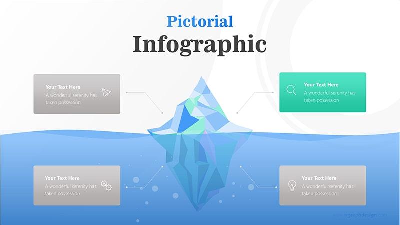 4 Business Options of Iceberg Diagram Infographic Presentation 3