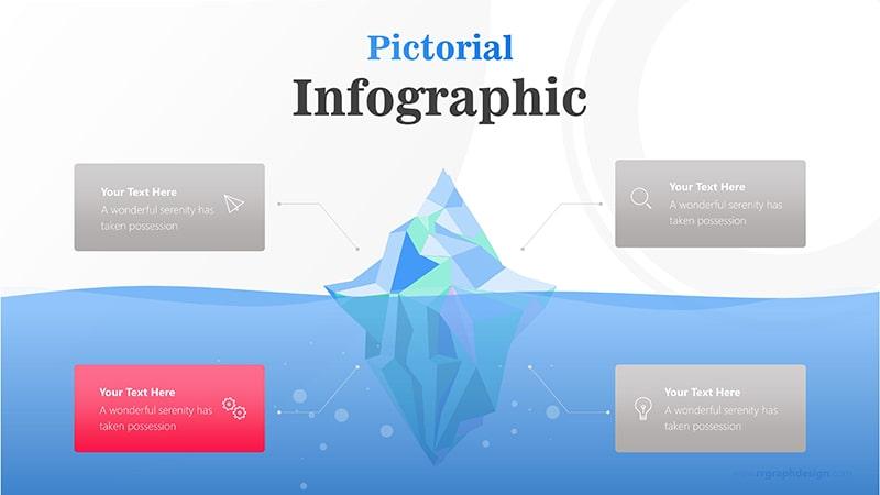 4 Business Options of Iceberg Diagram Infographic Presentation 4