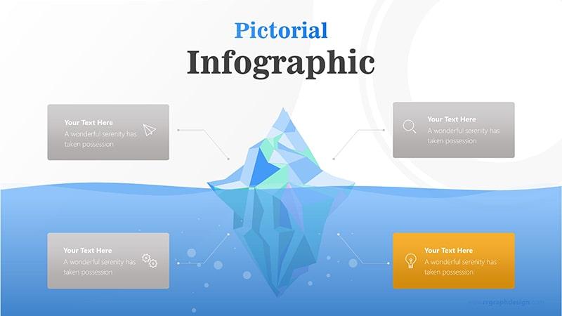 4 Business Options of Iceberg Diagram Infographic Presentation 5