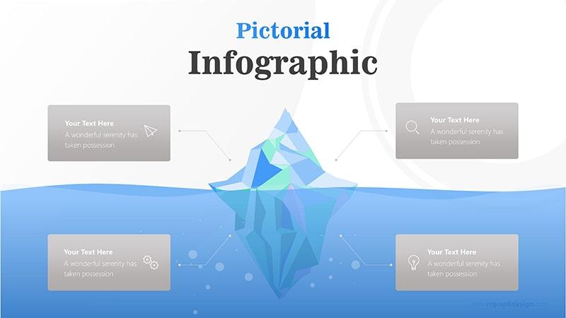 4 Business Options of Iceberg Diagram Infographic Presentation 6