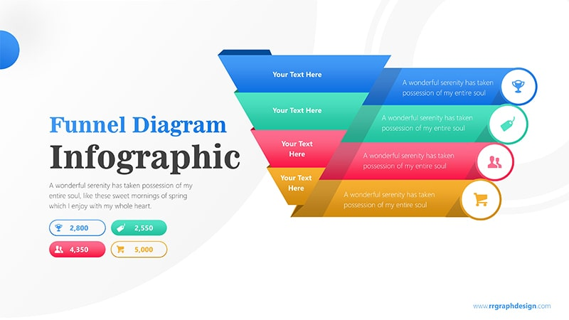 Sale Funnel Chart with Price Icons Infographic Presentation 1