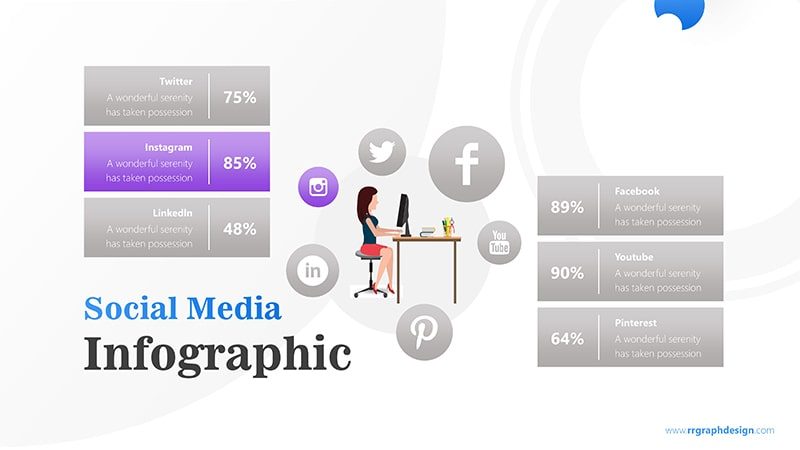 Computer Infographic PowerPoint Template