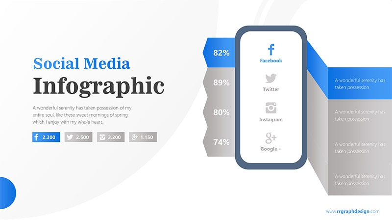 Smartphone Infographic PowerPoint Template
