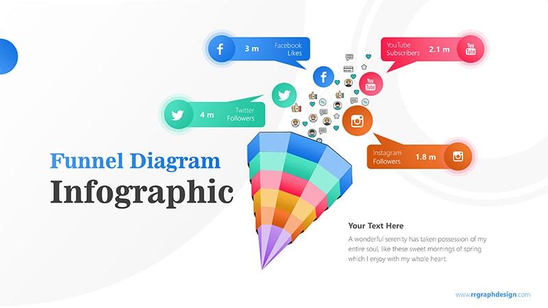 Social Media Marketing Funnel Diagram Infographic Presentation