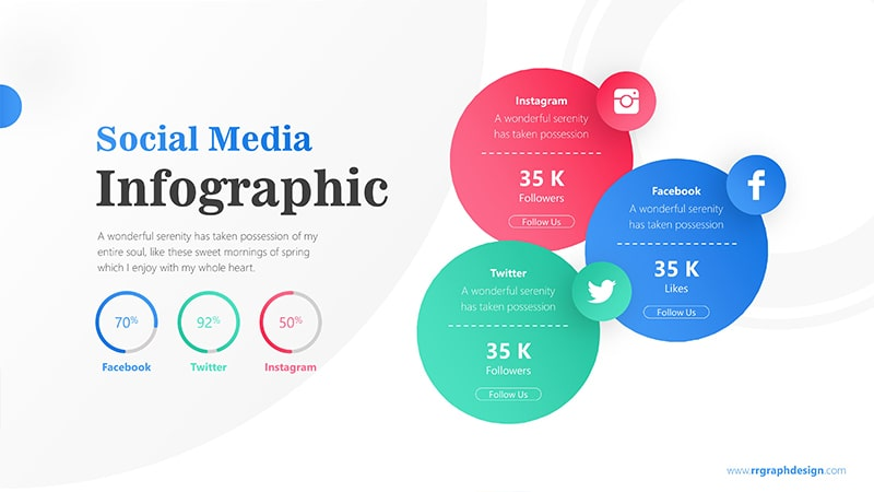 Three Circle Options with Social Media Icons and Pie Chart Percentage 1