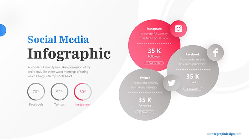 Three Circle Options with Social Media Icons and Pie Chart Percentage 4