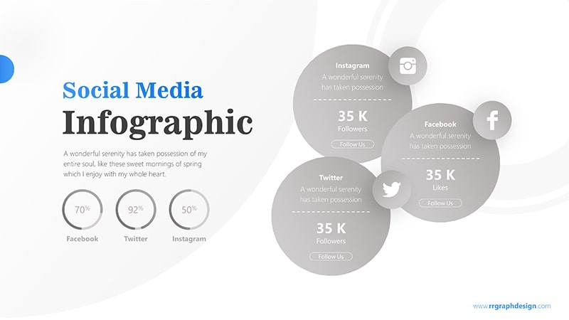 Three Circle Options with Social Media Icons and Pie Chart Percentage 5
