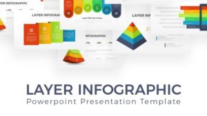 Layers Infographic PowerPoint Template