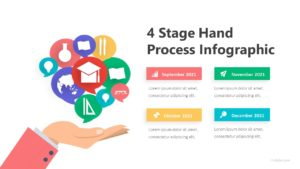 4 Stage Hand Process Infographic Template