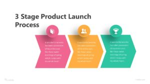 3 Stage Product Launch Process Infographic Template