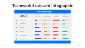 6 Teamwork Scorecard Infographic Template