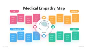 Medical Empathy Map Infographic Template