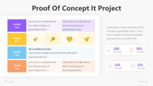 Proof Of Concept It Project Infographic Template