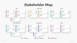 Stakeholder Map Infographic Template